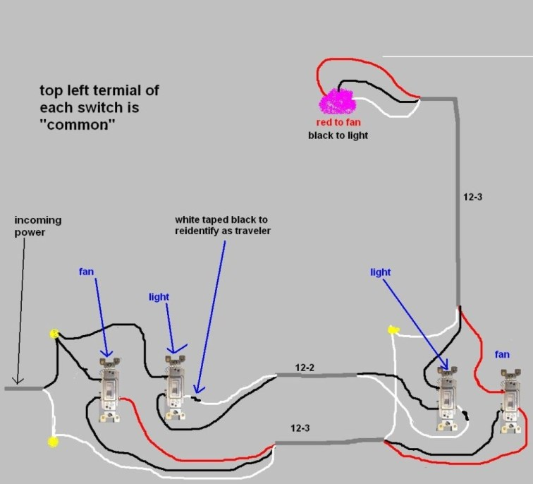 Ceiling Fan Speed Control Switch Wiring Diagram from static-cdn.imageservice.cloud