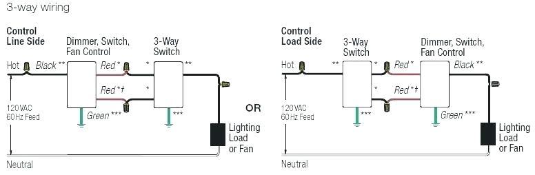 Awe Inspiring Lutron 3 Way Dimmer Wiring Diagram Maestro 3 Way Dimmer Wiring Wiring Cloud Staixaidewilluminateatxorg