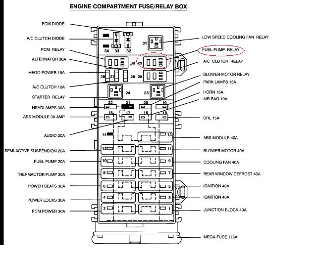 2000 Ford Taurus Fuel Pump Fuse Diagram Wiring Diagram New Tan Owner Tan Owner Weimaranerzampadargento It