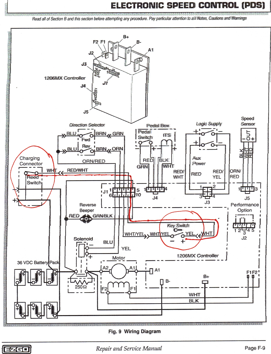 golf cart 36 volt ezgo wiring diagram f401 - wiring diagram models  sum-strong - sum-strong.zeevaproduction.it  sum-strong.zeevaproduction.it