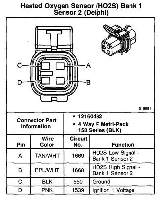 LW_6449] Gm 4 Wire Oxygen Sensor Diagram Moreover Oxygen O2 Sensor BypassIness Hemt Bepta Mohammedshrine Librar Wiring 101