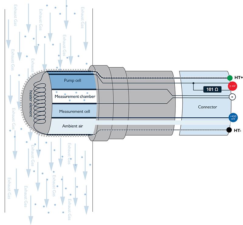 Bosch O2 Sensor Wiring Diagram from static-cdn.imageservice.cloud