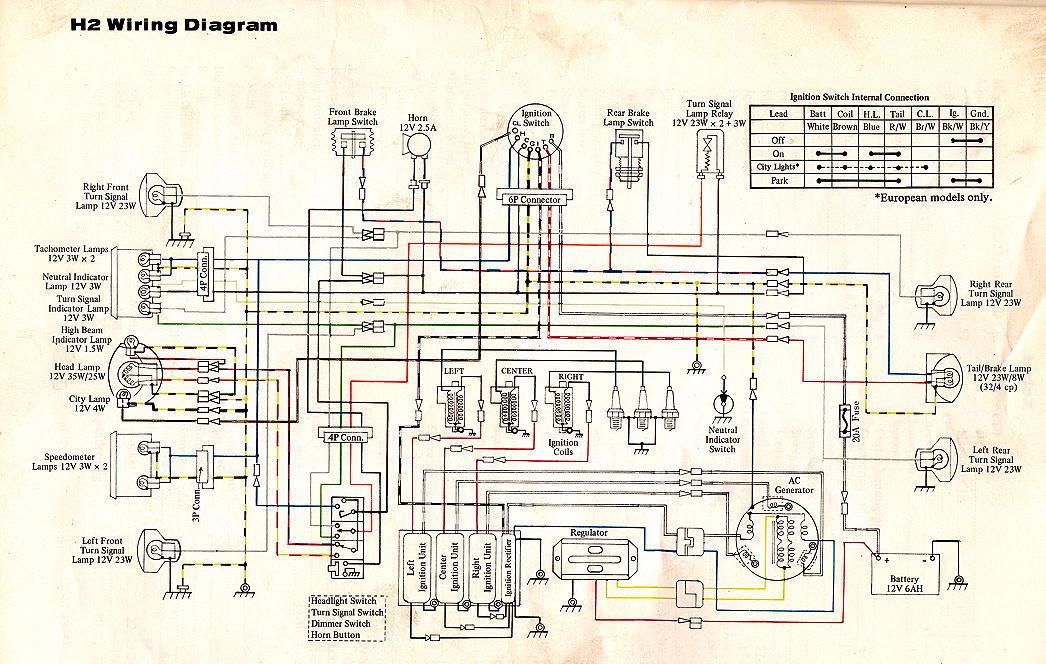 KZ_5019] Kawasaki Mule Wiring Diagram Likewise Pin Kawasaki Mule 550 Wiring