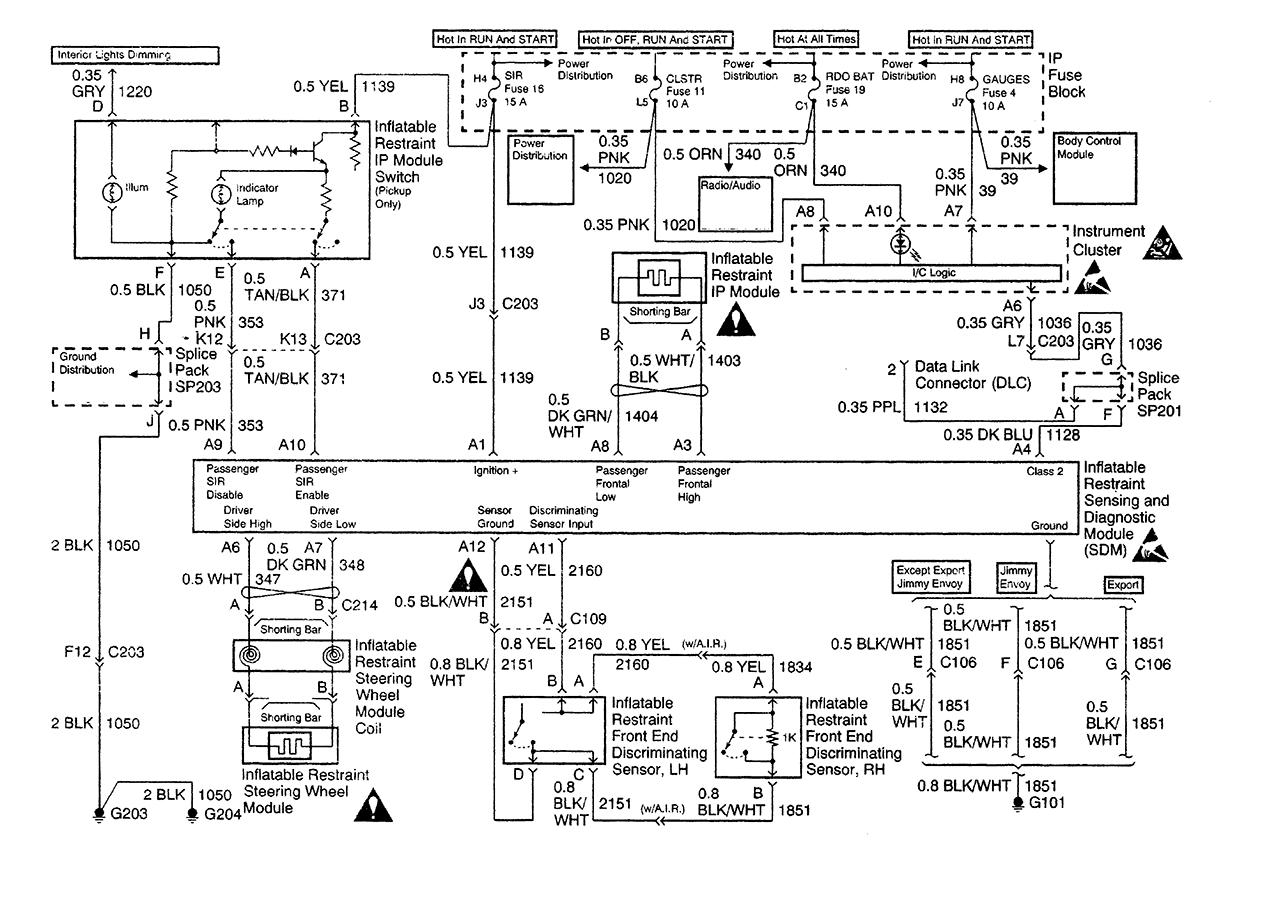 1993 Chevy S10 Fuse Box Diagram Wiring Diagram Visual Visual Cfcarsnoleggio It