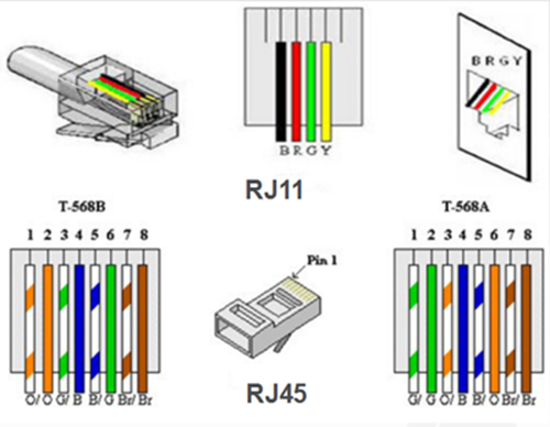 cat 6 connection diagram on 5910  rj45 wiring on rj45 wiring diagrams  rj45 wiring on rj45 wiring diagrams