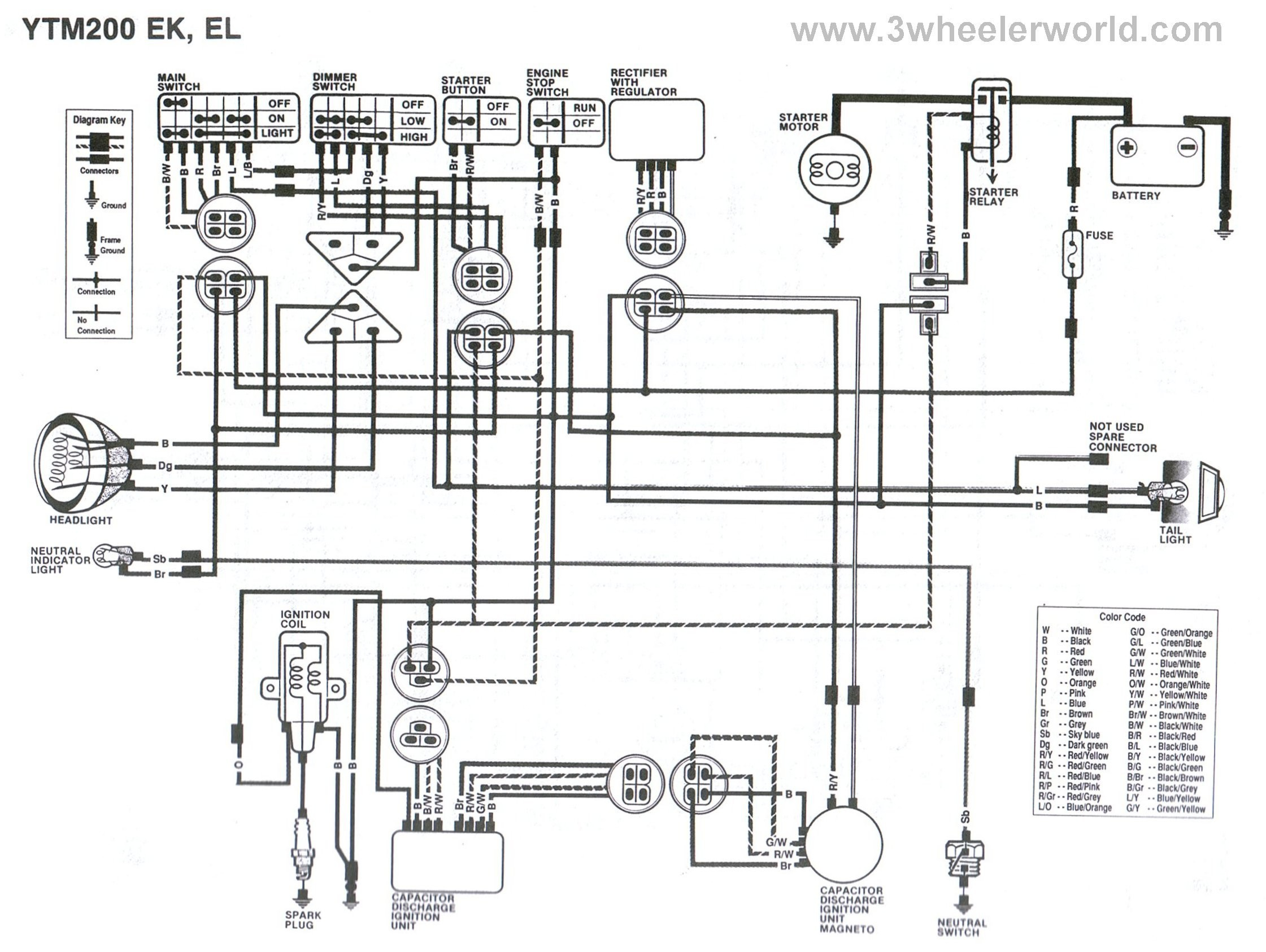 Electric Golf Cart Wiring Diagram from static-cdn.imageservice.cloud
