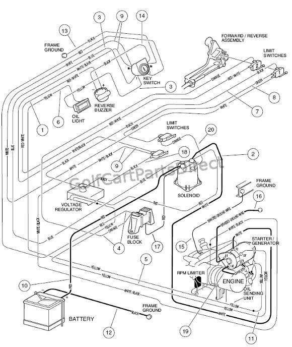 2004 Club Car Ds Gas Wiring Diagram - Wiring Diagram