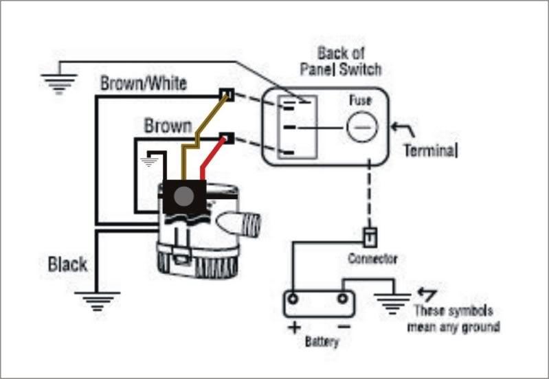 Rule Bilge Pump Wiring Diagram from static-cdn.imageservice.cloud