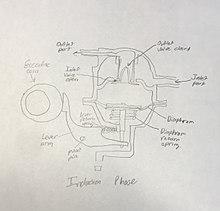 Enjoyable Fuel Pump Wikipedia Wiring Cloud Icalpermsplehendilmohammedshrineorg