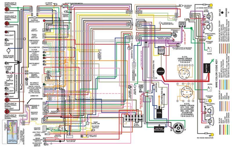 69 Gtx Wiring Diagram 85 C10 Fuse Box Light Switch Deco Doe3 Decorresine It