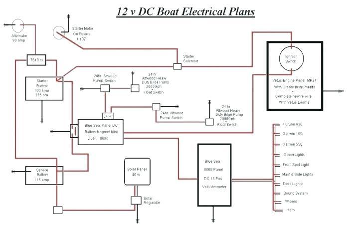 [QNCB_7524]  LO_7519] Wiring Diagram On 12 Volt Marine Battery Switch Wiring Diagram  Schematic Wiring   12 Volt Marine Wiring Diagram      Lious Favo Mohammedshrine Librar Wiring 101