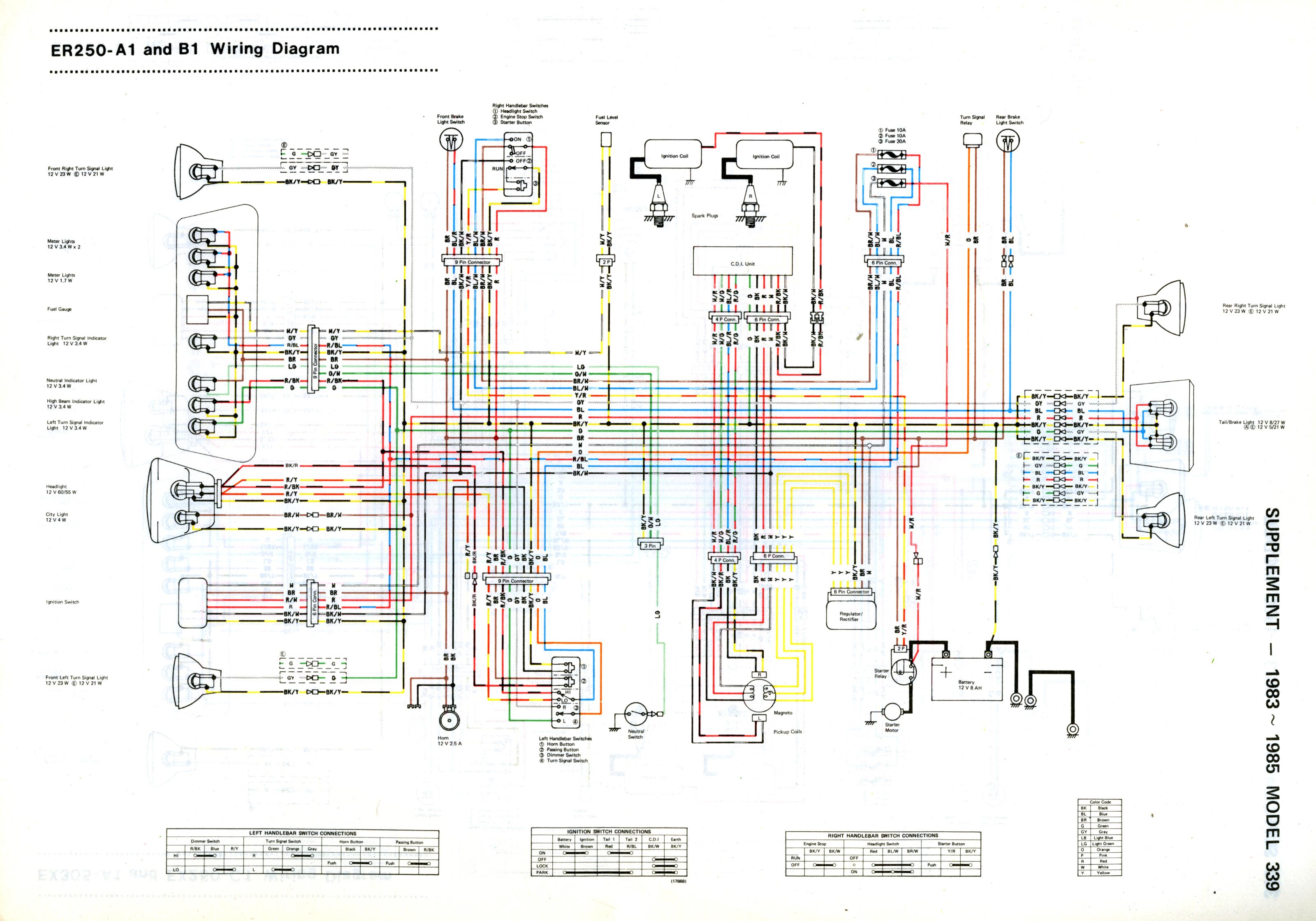 GV_1684] Kawasaki 250 Ltd Wiring Diagram Download DiagramArnes Omen Phae Mohammedshrine Librar Wiring 101
