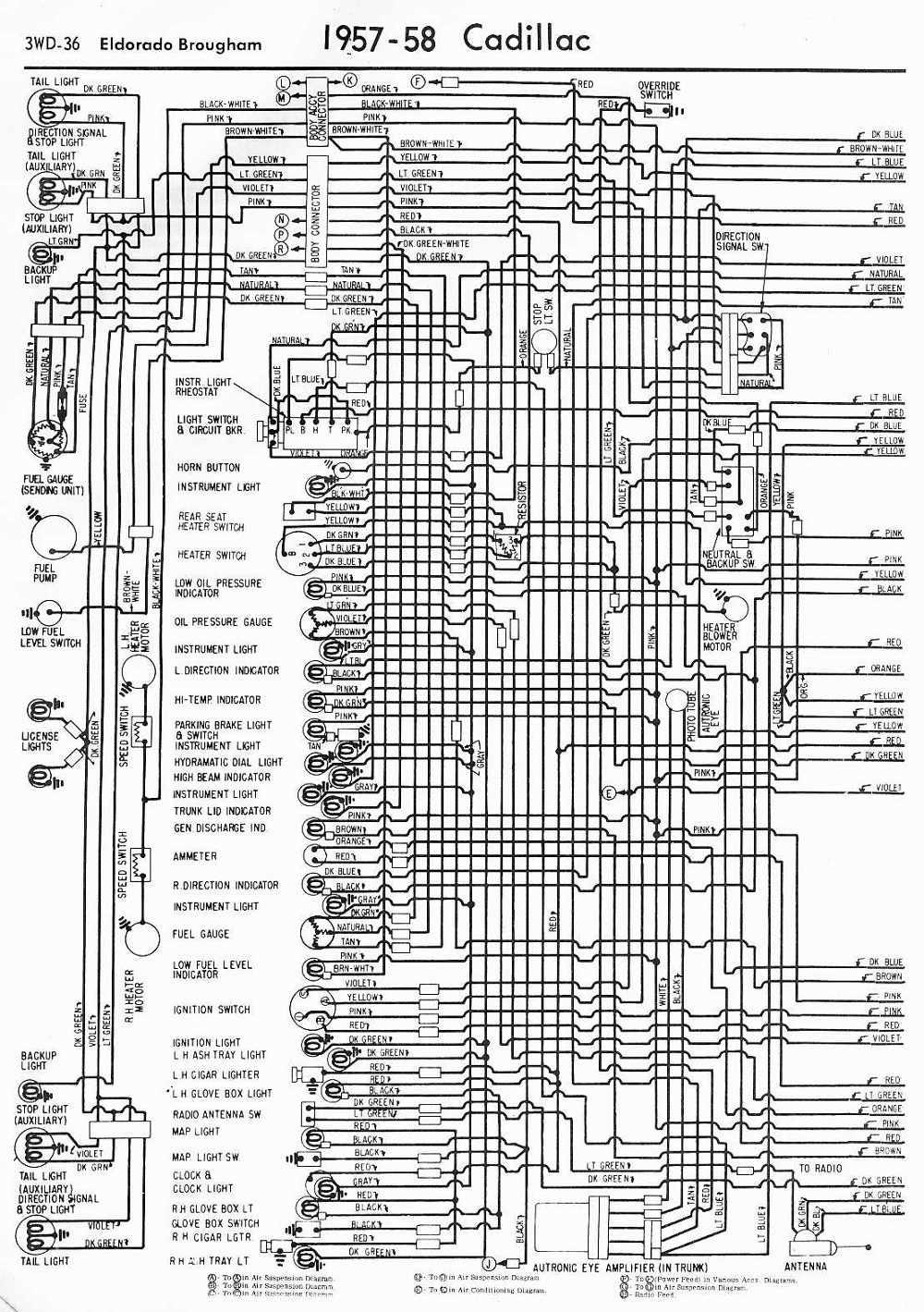 AK_2391] About Wiring Diagram Moreover 1990 Cadillac Eldorado Wiring Diagram  Free DiagramHabi Hutpa Unbe Hist Unbe Umize Hyedi Mohammedshrine Librar Wiring 101
