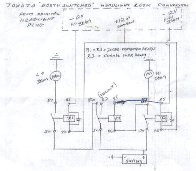 80 Series Headlight Wiring Diagram - Diagram Design Sources wires-close -  wires-close.paoloemartina.itdiagram database - paoloemartina.it