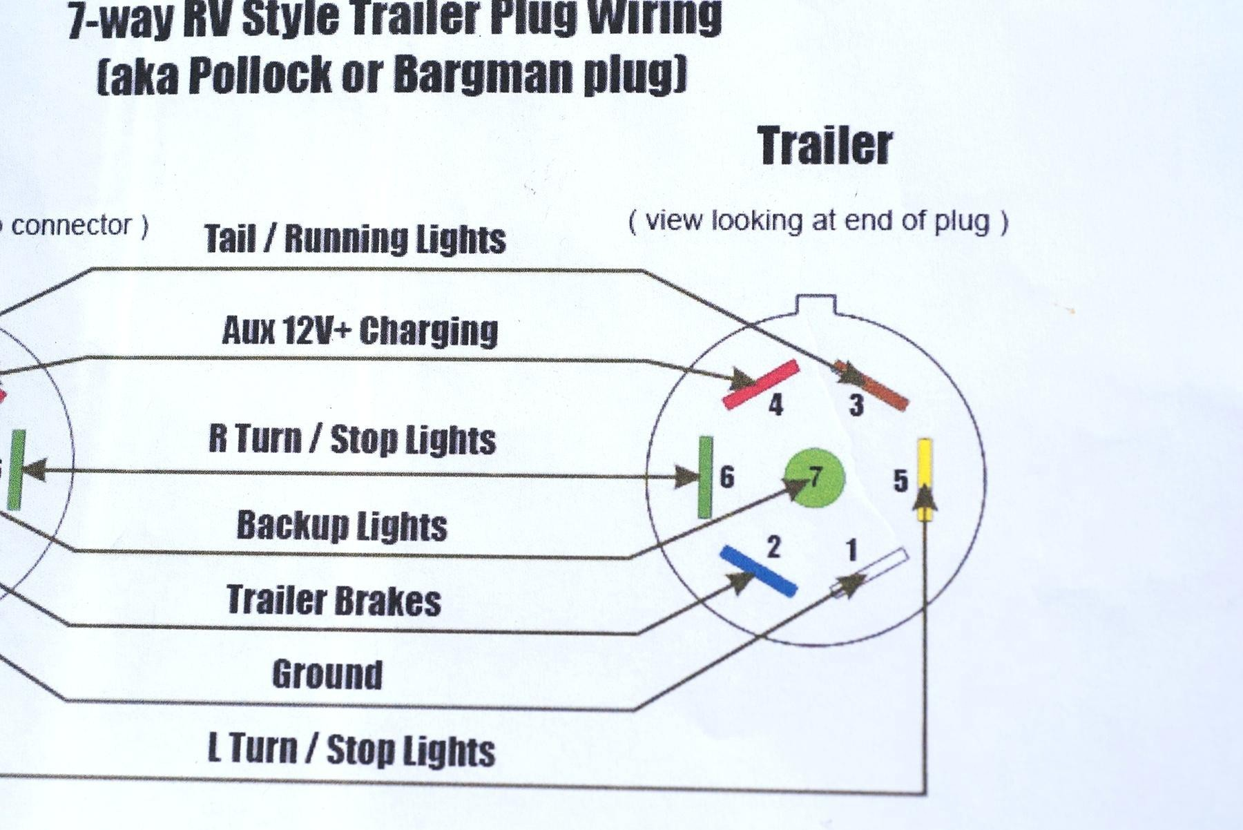gm trailer wiring - wiring diagram system dark-norm -  dark-norm.ediliadesign.it  edilia design
