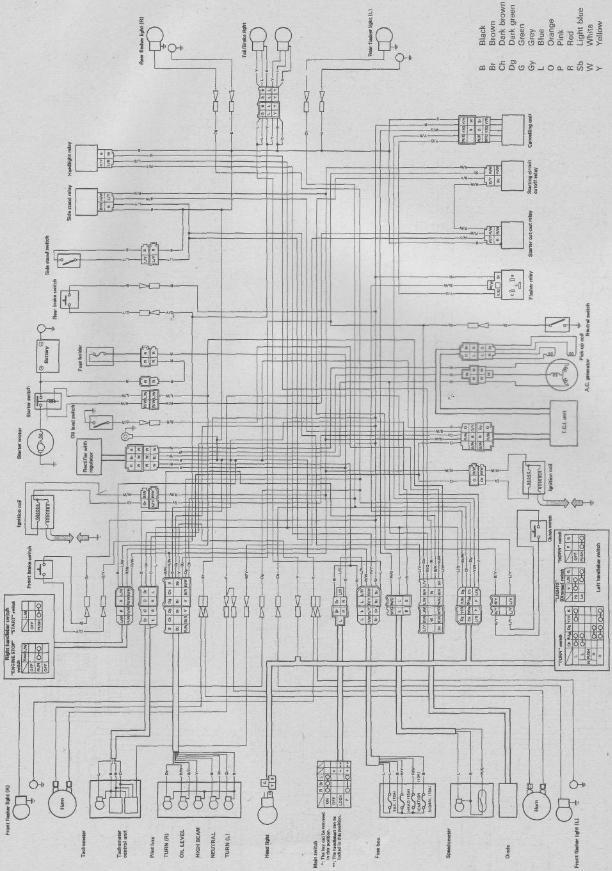 [CSDW_4250]   ZD_4399] 1996 Virago 1100 Wiring Diagram Free Diagram | Virago 1100 Wiring Diagram |  | Alypt Tivexi Mohammedshrine Librar Wiring 101
