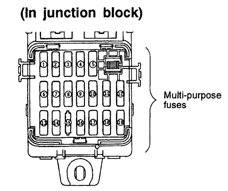 99 mitsubishi montero fuse box 98 mitsubishi eclipse fuse box diagram wiring diagram e7  98 mitsubishi eclipse fuse box diagram