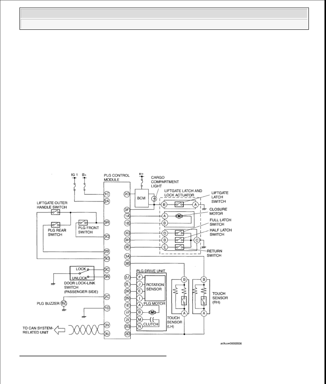 YD_3023] Mazda Cx 9 Trailer Wiring Harness On Mazda Cx 9 Trailer Wiring  Free DiagramCaba Winn Iosto Unho Strai Aeocy Wned Ponge Romet Dness Xortanet Emba  Mohammedshrine Librar Wiring 101
