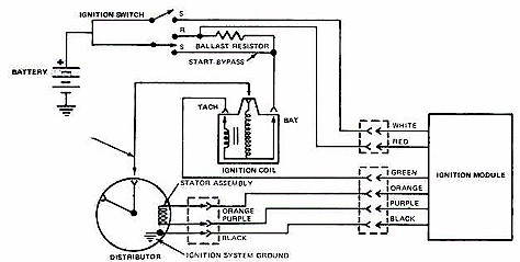 Fantastic Ignition Wiring Diagram Wiring Diagram Database Wiring Cloud Loplapiotaidewilluminateatxorg
