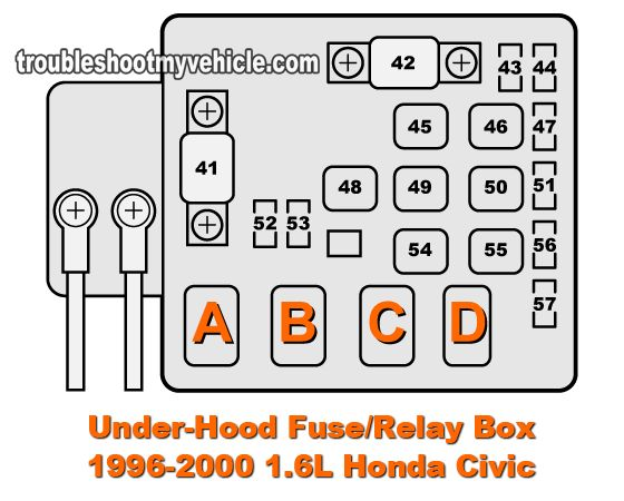 [FPER_4992]  NE_4840] 2000 Honda Civic Fuse Box Diagram On Honda Civic 1997 Fuse Box  Wiring Diagram | 1997 Honda Civic Fuse Diagram |  | Habi Inrebe Mohammedshrine Librar Wiring 101