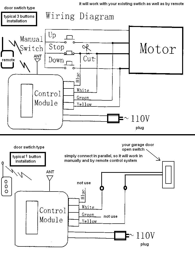 BX_9207] Liftmaster Garage Door Wire Diagram Schematic WiringEumqu Capem Mohammedshrine Librar Wiring 101