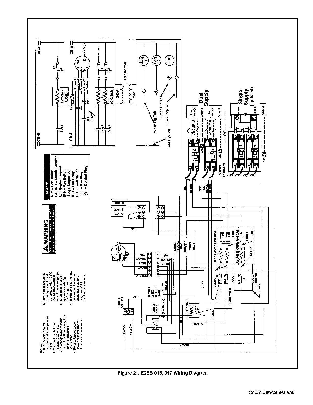 Miller Mobile Home Furnace Wiring Diagram