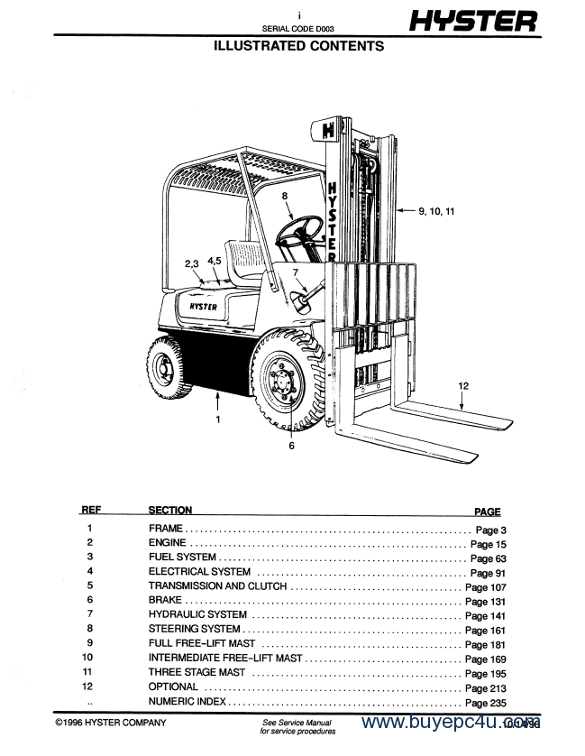 Hyster H100xm Wiring Diagram - Stereo Wiring Harness Color Codes | Bege Wiring  Diagram | Hyster H100xm Wiring Diagram |  | Bege Wiring Diagram