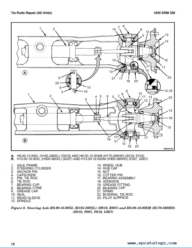 Hyster S120xms Forklift Wiring Diagram - 2003 Mercedes S500 Fuse Box -  tomberlins.bmw1992.warmi.fr | Hyster S120xms Forklift Wiring Diagram |  | Wiring Diagram Resource