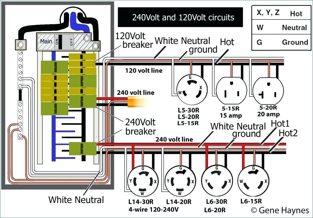 [DIAGRAM_38ZD]  GM_6230] 240 30 Plug Diagram Download Diagram | 240 Vac Plug Wiring Diagram |  | Lacu Clesi Hete Icism Aspi Ariot Wigeg Mohammedshrine Librar Wiring 101