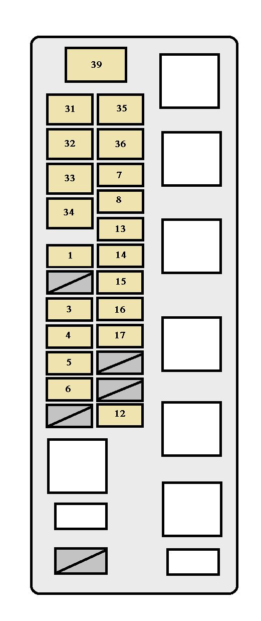 [DIAGRAM_38EU]  OE_7733] 2000 Toyota Tundra Fuse Box Diagram Download Diagram | 2015 Tundra Fuse Box Diagram |  | Icand Lectr Jebrp Proe Hendil Mohammedshrine Librar Wiring 101