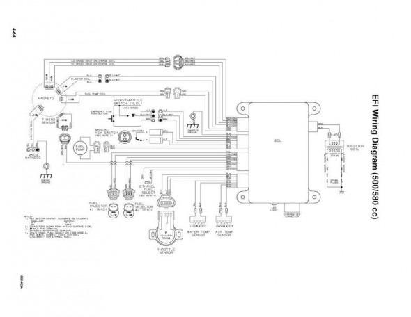 [SCHEMATICS_48ZD]  MF_7545] Wiring Diagram 1999 Arctic Cat 500 On Arctic Cat Prowler 650 H1  Download Diagram | Arctic Cat 580 Wiring Diagram |  | Xorcede Mepta Mohammedshrine Librar Wiring 101