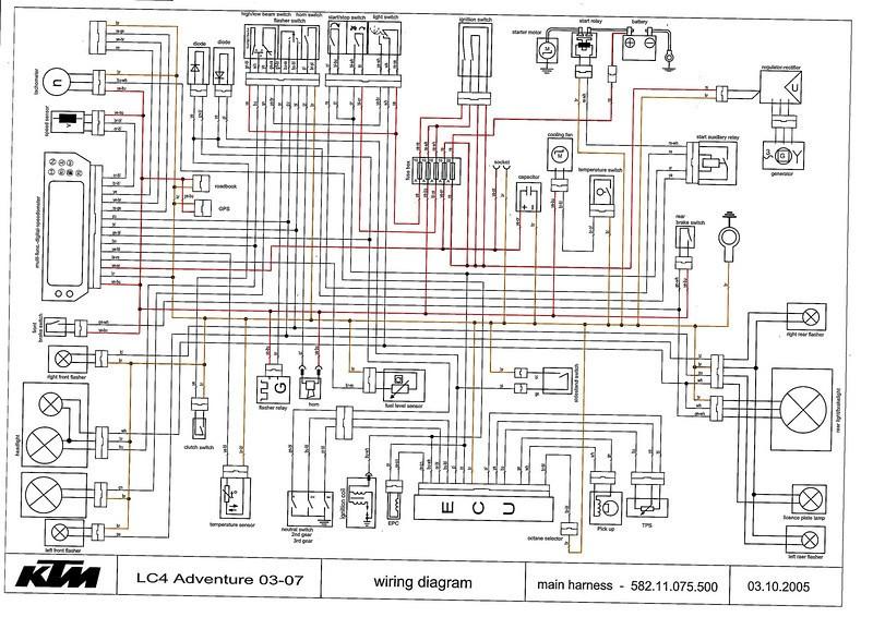 ktm 950 adventure wiring diagram - wiring diagram bland-starter -  bland-starter.pasticceriagele.it  pasticceriagele.it