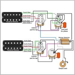 Super Guitar Wiring Diagrams Basic Electronics Wiring Diagram Wiring Cloud Staixaidewilluminateatxorg