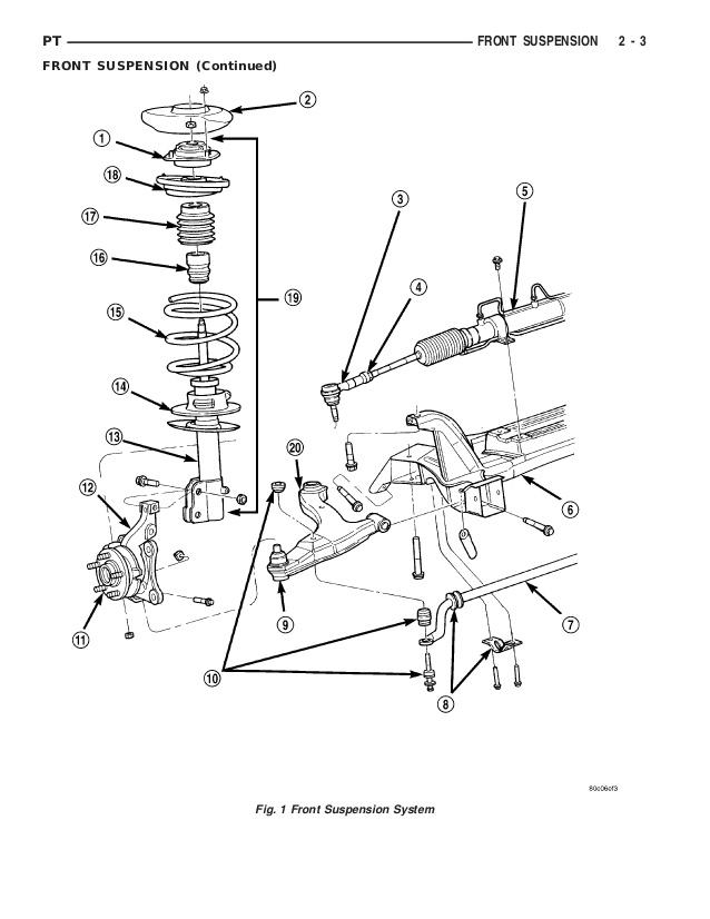 Chrysler Pt Cruiser Front End Diagram -Electric Scooter Wiring Diagram  Owner S Manual | Begeboy Wiring Diagram Source | Pt Cruiser Engine Diagram Front End |  | Begeboy Wiring Diagram Source