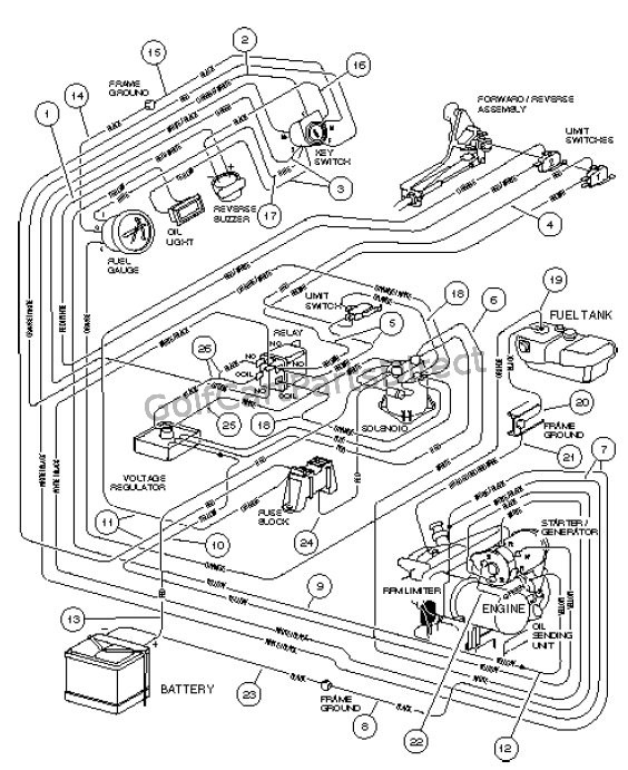[DIAGRAM_09CH]  AS_9064] Club Car Ds Lift Kit Also Club Car Carry All 2 Parts Diagram Wiring  Download Diagram | 2008 Club Car Wiring Diagram |  | Erbug Monoc Isra Mohammedshrine Librar Wiring 101