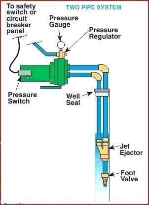 RN_4491] Shallow Well Pump Wiring Diagram Schematic WiringSimij Mous Intel Getap Ilari Bachi Gresi Tool Kapemie Mohammedshrine Librar  Wiring 101