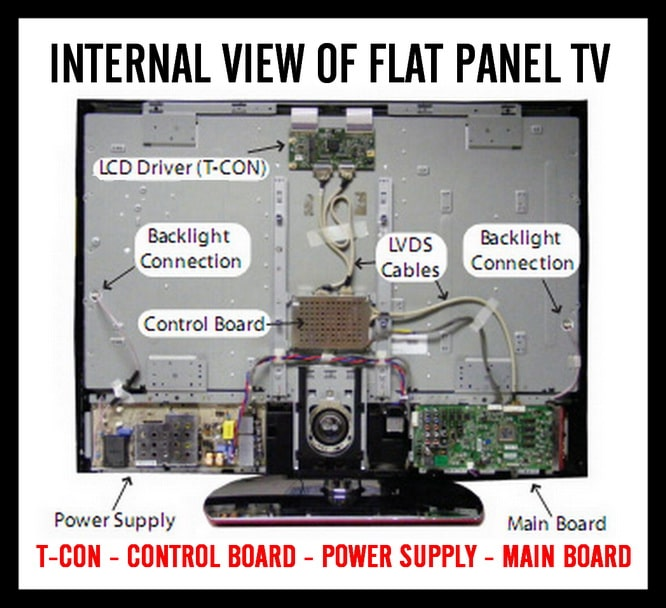 Stupendous Tv Service Repair Manuals Schematics And Diagrams Wiring Cloud Hemtshollocom