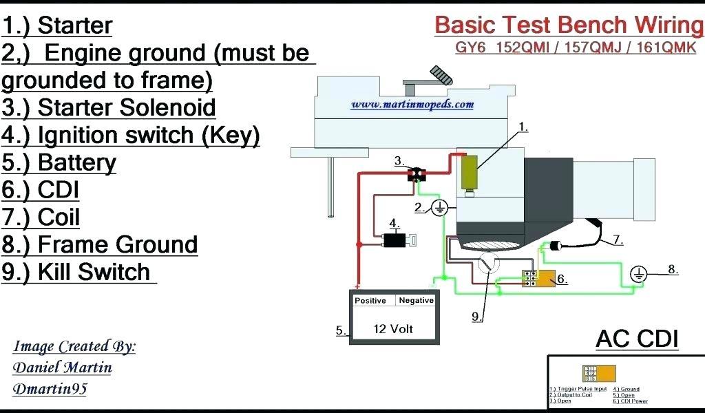 Lawn Mower Solenoid Wiring Diagram