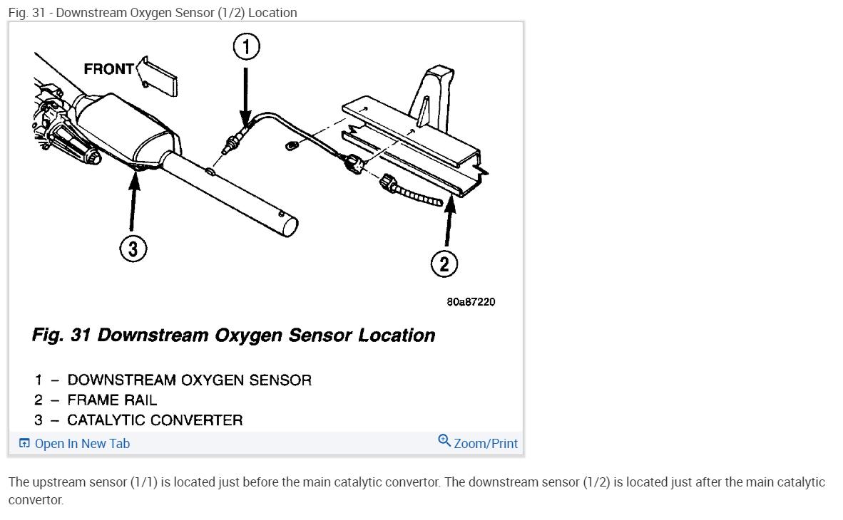 [DIAGRAM_0HG]  HY_1229] 2005 Dodge Durango Engine Diagram Schematic Wiring | 2005 Dodge Durango Engine Diagram |  | Wiluq Barba Hylec Pap Rect Mohammedshrine Librar Wiring 101