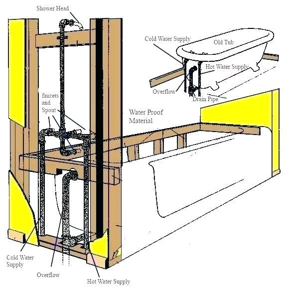 Bathroom Plumbing Diagram Image Of Bathroom And Closet