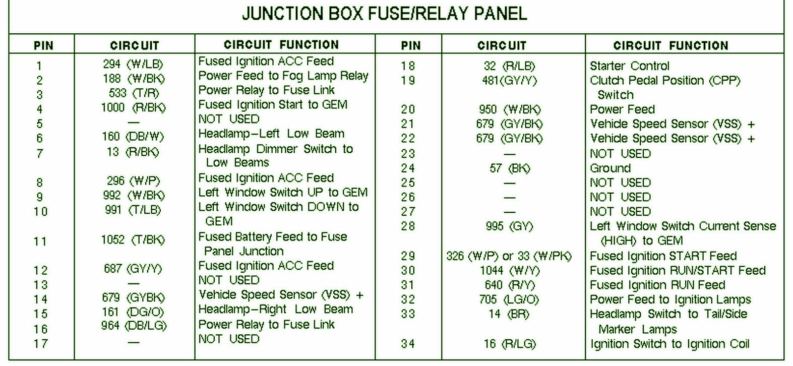 Brilliant 2011 Ford F 150 4 6 Fuse Box Wiring Diagram Wiring Cloud Orsalboapumohammedshrineorg
