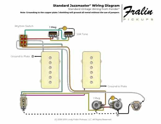 Terrific Wiring Diagram Stratocaster Basic Electronics Wiring Diagram Wiring Cloud Xempagosophoxytasticioscodnessplanboapumohammedshrineorg
