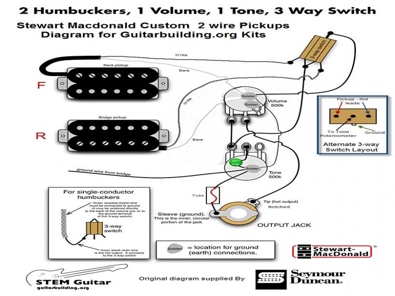 2wire Humbucker Wiring Diagrams Ground Wiring Diagram Code 03 Honda Accordd Waystar Fr
