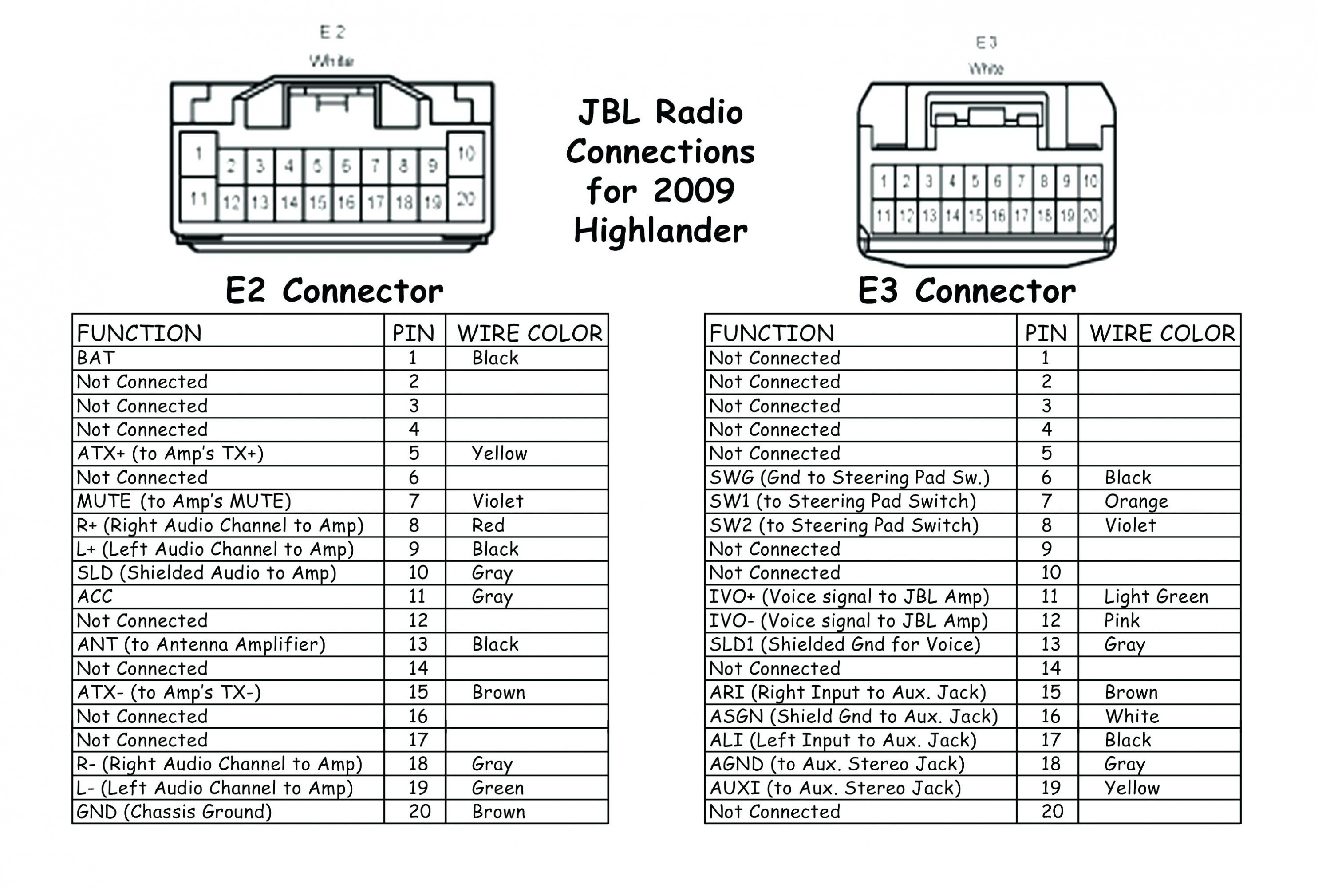 Sony Xplod Car Radio Wiring Diagram from static-cdn.imageservice.cloud