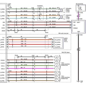Stereo Wiring Diagram Free Jvc Wiring Harness Color Code from static-cdn.imageservice.cloud
