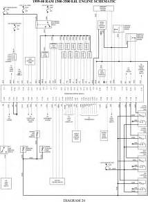 [SCHEMATICS_43NM]  HK_7622] Stereo Wiring Diagram For 2007 Dodge Ram Free Diagram | 2007 Dodge Radio Wiring Harness |  | Push Elec Lotap Proe Loskopri Adit Phae Mohammedshrine Librar Wiring 101