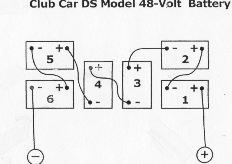 TV_2974] Yamaha Golf Cart Wiring Diagram Wiring Diagrams 36 Amp 48 Volt  Wiring DiagramWww Mohammedshrine Librar Wiring 101
