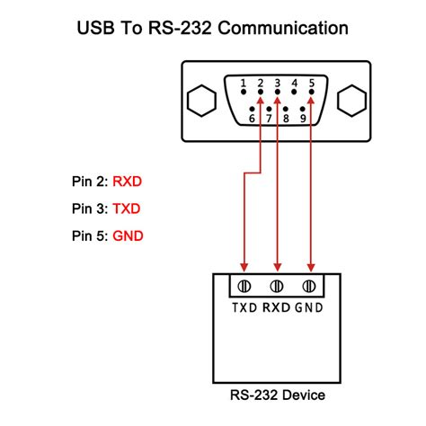 [SCHEMATICS_48IU]  NL_4477] Usb To Rs232 Cable Wiring Diagram Schematic Wiring | Rs232 To Usb Wiring Diagram |  | Hendil Cular Eachi Barep Barba Mohammedshrine Librar Wiring 101