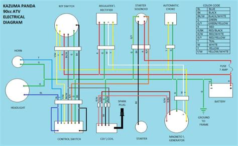 BD_6720] Kazuma 110Cc Quad Wiring Diagram Schematic WiringAbole Obenz Bemua Mohammedshrine Librar Wiring 101