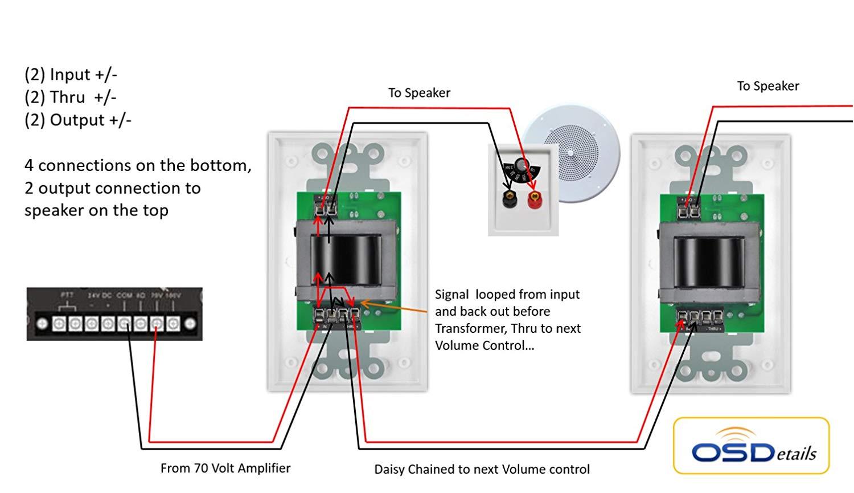 Groovy Volume Control To A Speaker Diagram Wiring Diagram Wiring Cloud Inklaidewilluminateatxorg